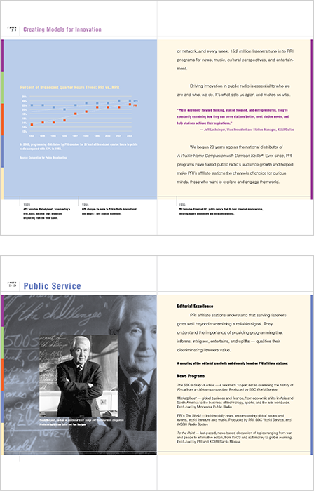 Case Study Image: Public Radio International annual report spreads